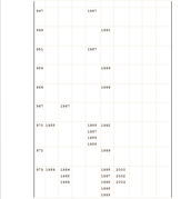 Collection Analysis Chart page 2