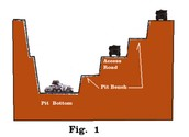 Process of Open pit Mining