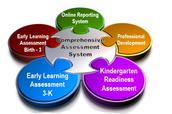 The Ready for Kindergarten Comprehensive Assessment System
