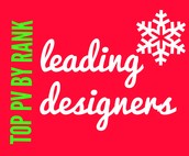 Top Sales by Rank - Leading Designers