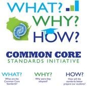WHAT, WHY, AND HOW? COMMON CORE STANDARDS INITIATIVE