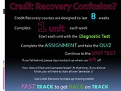 Credit Recovery 411