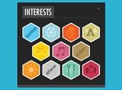 Interests.