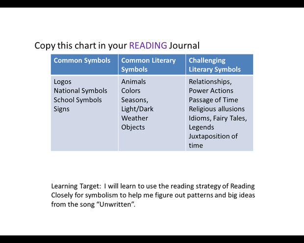 Close Reading Strategy- Symbolism | Smore Newsletters