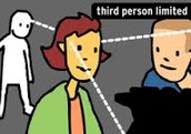 Third person limited point of view: A story is told by a narrator who reveals thoughts of one character