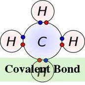 Carbon tetrahydride