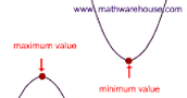 MAXIMUM AND MINIMUM
