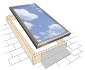 A diagram of a skylight