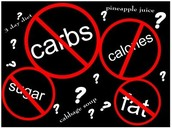 What are Fad Diets???