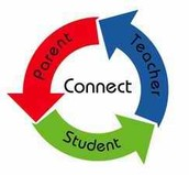 Student Relationships and Family Relationships