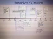 Rohaniyyeh's timeline