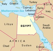 The Egyptian physical geography