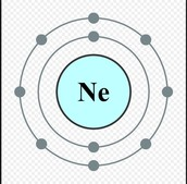 Important facts about my atom: