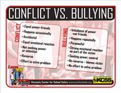 Conflict vs Bullying