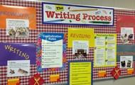 Writing Process Bulletin Board