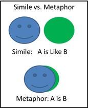 Simile VS Metaphor