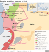 Russian Attack Map Recent and Past 2015