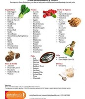 Isagenix Total Wellness Support-your daily supplement