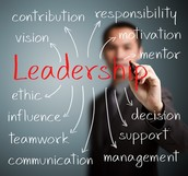 Leadership Roles at Home and School