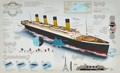 Titanic's formation