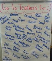GO TO A TEACHER FOR...