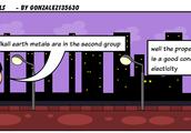 Alkaline Earth Metal Cartoon