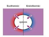 First Law of Thermodynamics:  ∆E = q + w