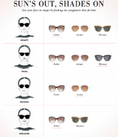 Which sunglasses look best oh who?