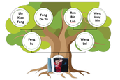 My Mini Family Tree; )
