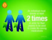 Donate Often