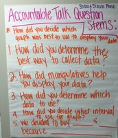 Accountable Talk - Question Stems