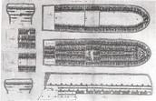 Storage of Slaves