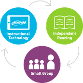 Read 180/Reading Plus ePLC
