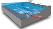 what make a tsunamis