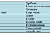 Expressões relativas ao norte brasileiro