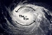 Eye of the storm does  not mean people have seen storms.The eye of the storm is a part of the storm as labeled in the picture.