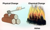 Chemical Change IS NOT