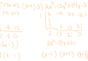 Synthetic Division  Factorable