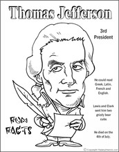 The books that Thomas Jefferson publish