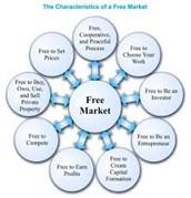 Market Econemy Chart