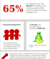L&D Facts and Figures
