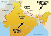 The Eurasian plate and the Indian Plate