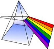 Light getting projected through a prism