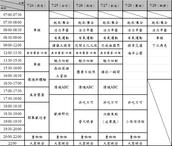 活動流程表