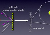 Rutherford Greek Model