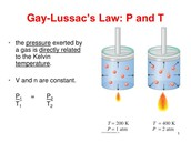 This is the relationship we observed from Gay-Lussac's Law
