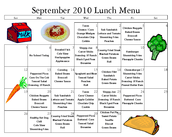 Distribution of school menus