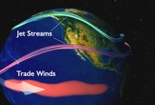 Trade winds and Jet stream