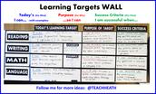 7 Student Learning Behaviors