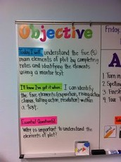 How might written objectives affect teacher and student performance in the classroom?
